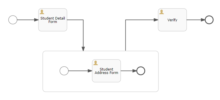 Student Information Process