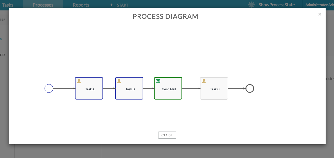 Runtime process diagram