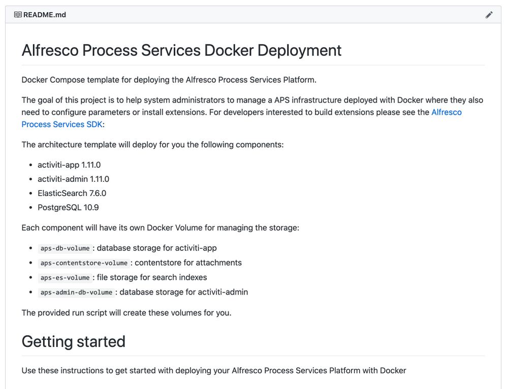 Alfresco Process Services Docker Deployment project