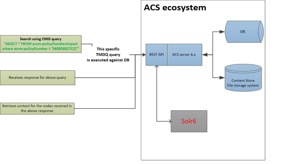Understanding seacrh.png